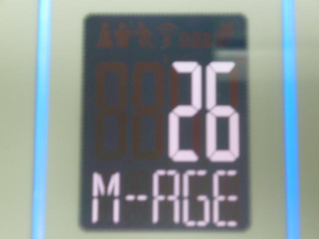 2017年5月15日体内年齢