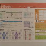 inbody430 体組成計 体脂肪率2017年6月5日