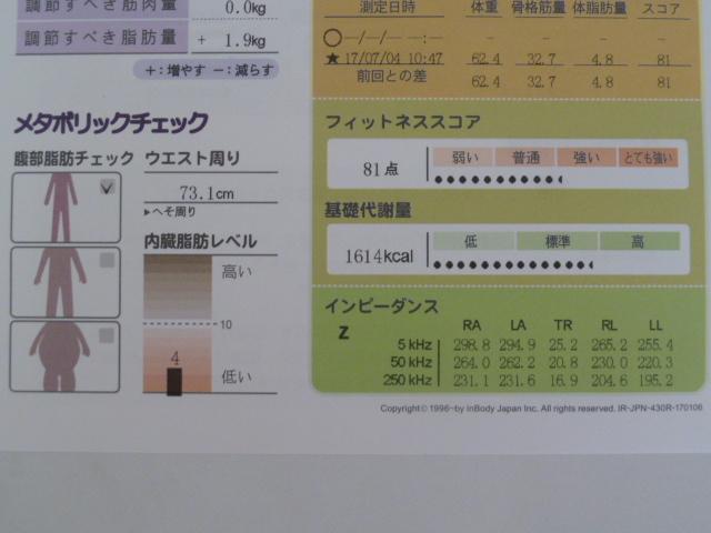 inbody測定結果フィットネススコアと基礎代謝量