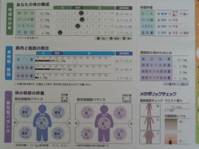 inbody430で体脂肪率6%台