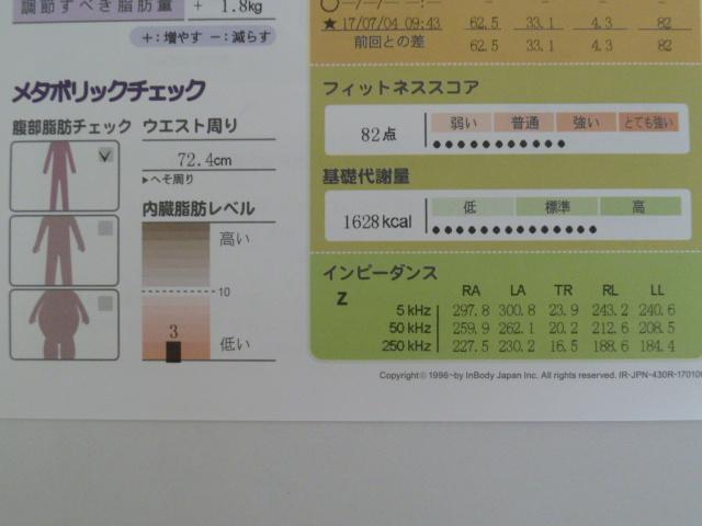 インボディ430で測定した結果体脂肪率は6.9%
