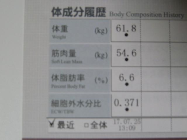 インボディ570で測定体脂肪率6.6%