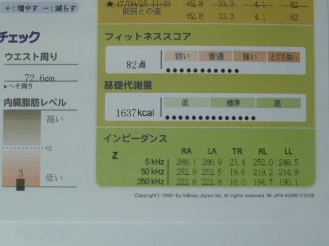 インボディ430フィットネススコアと基礎代謝量