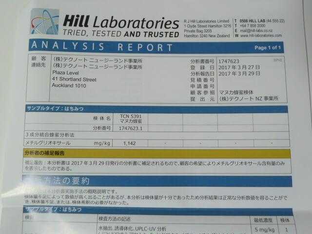 ストロングマヌカハニーMGO®1100+活性強度39+分析書