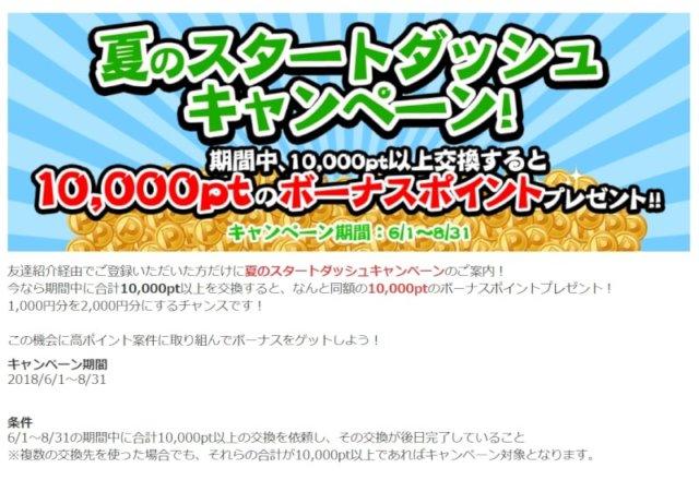 i2iポイントの1000円交換でボーナス1000円キャンペーン